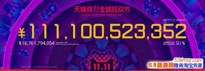 天猫双十一交易额_2017天猫双11成交额实时数据(更新中),已破1207亿_53货源网