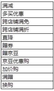 2018京东年货节怎么打标?2018京东年货节打标规则