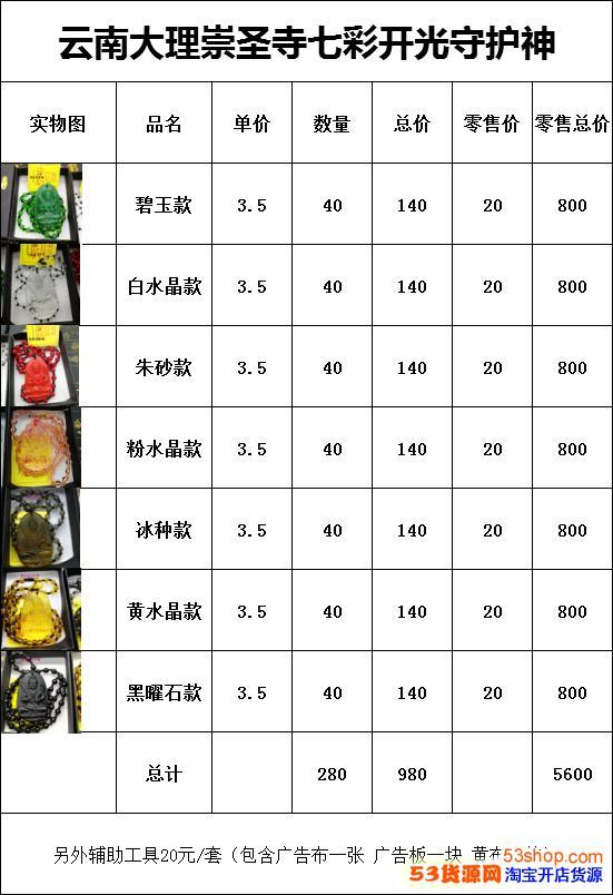 七彩开关守护神饰品批发 云南大理崇圣寺十二生肖项链厂家