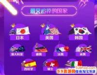 天猫国际618大数据:TOP10热卖榜单