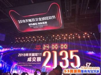 再创新高!2018天猫双11成交额2135亿