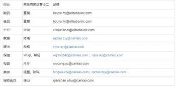 天猫国际直邮服务全面升级3.0标准 相关操作问题汇总