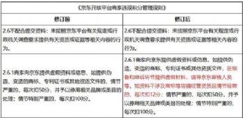 京�|�l布2�l新�:�假信息最高扣100分,禁�l�窝b偷拍商品