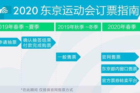 2020东京奥运会门票购买方式:三个方法可买到票