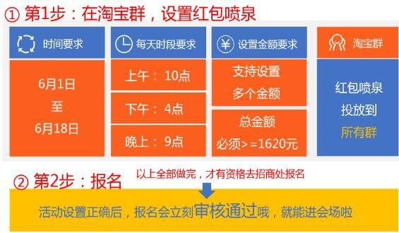 2019天猫618淘宝群红包喷泉玩法解读