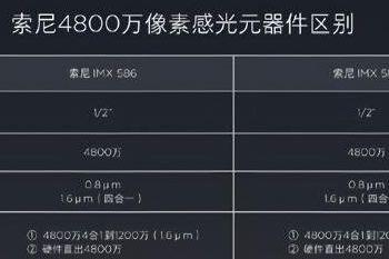 小米k20与k20pro区别对比,看下买哪个好