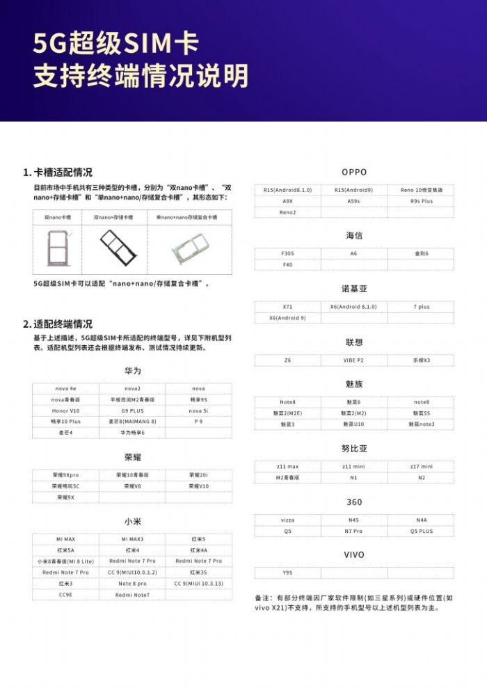 紫光5G超级SIM卡今日开卖 功能及支持终端情况说明