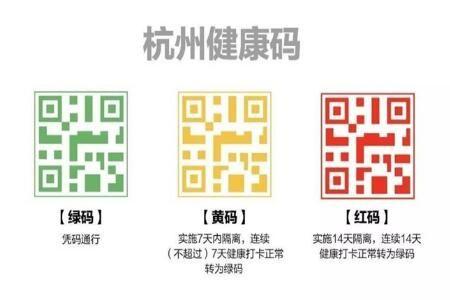 健康码是黄码红码怎么转变成绿码