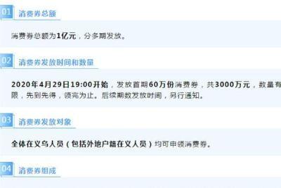 义乌消费券领取指南 活动时间及申领方法详解