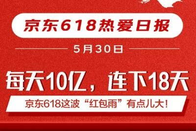 2020京东618红包雨每天10亿领取时间及抢券秘诀