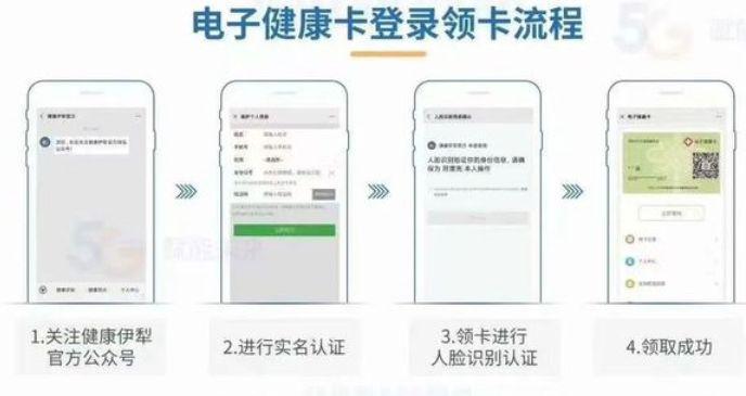 微信电子健康卡领取方法流程