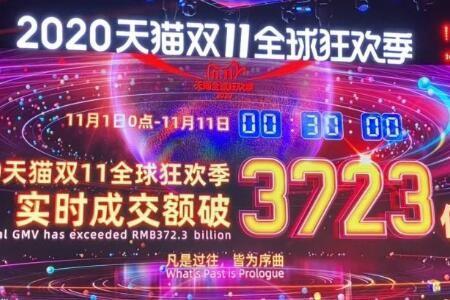 2020天猫双11实时成交额: 11月1日至11日0点半破3723亿元