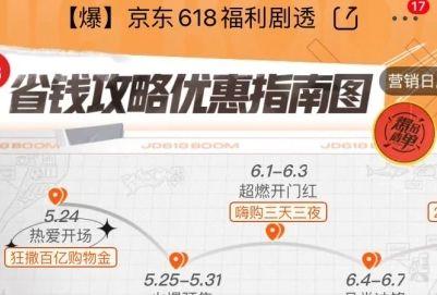 2021京东618优惠力度大吗