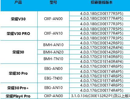 荣耀手机鸿蒙系统内测机型名单一览