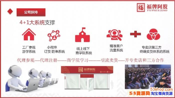 福牌阿胶新零售代理如何引领健康养生新国潮