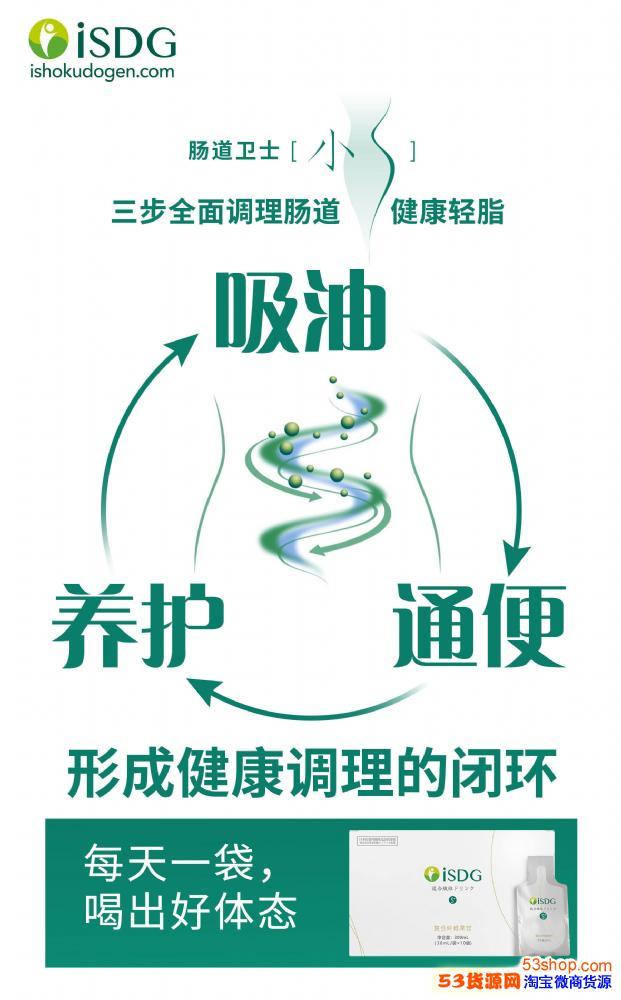 ISDG复合纤维果饮产品详细介绍?原理是什么?